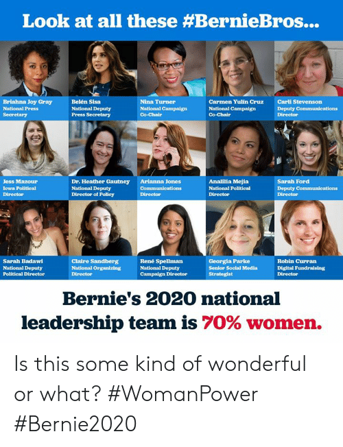 Memes, Social Media, and Ford: Look at all these #BernieBros  Briahna Joy Gray  National Press  Secretary  Belén Sisa  National Deputy  Press Secretary  Nina Turner  National Campaign  Co-Chair  Carmen Yulín Cruz  National Campaign  Co-Chair  Carli Stevenson  Deputy Communications  Director  Jess Mazour  Iowa Political  Director  Dr. Heather Gautney  National Deputy  Director of Policy  Arianna Jones  Communications  Director  Analilia Mejia  National Political  Director  Sarah Ford  Deputy Communications  Director  Sarah Badawi  National Deputy  Political Director  Claire Sandberg  National Organizing  Director  René Spellman  National Deputy  Campaign Direotor  Georgia Parke  Senior Social Media  Strategist  Robin Curran  Digital Fundraising  Director  Bernie's 2020 national  leadership team is 70% women. Is this some kind of wonderful or what? #WomanPower #Bernie2020