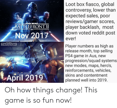 Loot Box Fiasco Global Controversy Lower Than Expected Sales