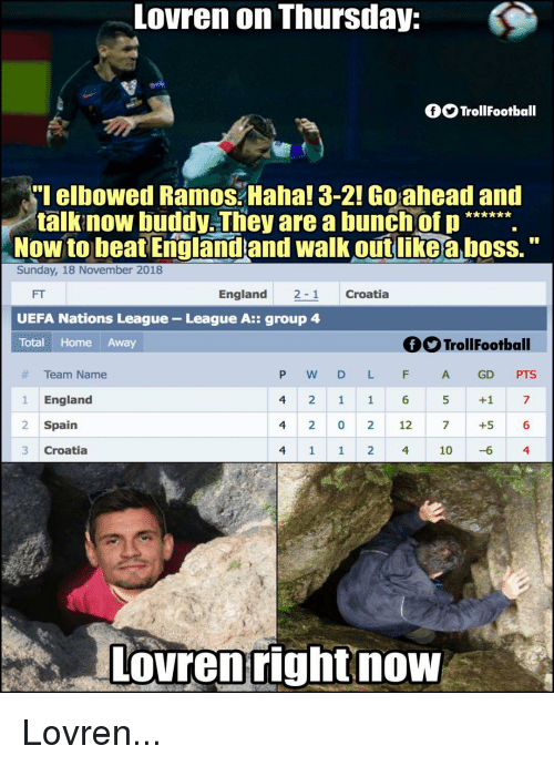 """England, Memes, and Croatia: Lovren on Thursday:  OO TrollFootball  elbowed Ramos. Haha! 3-2! Goahead and  talk now buddy.They are a bunchof p  Now to beat England and walk outlikea boss.""""  Sunday, 18 November 2018  FT  UEFA Nations League- League A:: group 4  Total Home Away  England 2-1 Croatia  f TrollFootball  # Team Name  1England  2 Spain  3 Croatia  4 2 1 1 65+1 7  4 2 0 2 12 7+5 6  4 1 1 2 410 -6 4  Lovren right now Lovren..."""