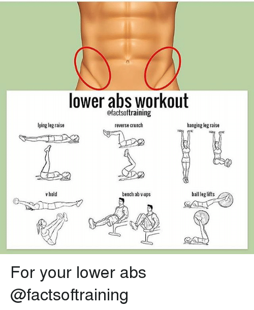 Memes Ups And Lying Lower Abs Workout Ofactsoftraining Legraise Reverse Crunch Hanging
