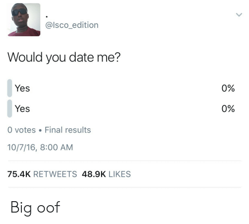 Date, Yes, and Big: @lsco_edition  Would you date me?  Yes  0%  Yes  0%  0 votes. Final results  10/7/16, 8:00 AM  75.4K RETWEETS 48.9K LIKES Big oof