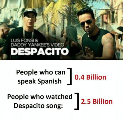luis fonsi daddy yankees video despacito people who can speak 25260267 ✅ 25 best memes about luis fonsi luis fonsi memes