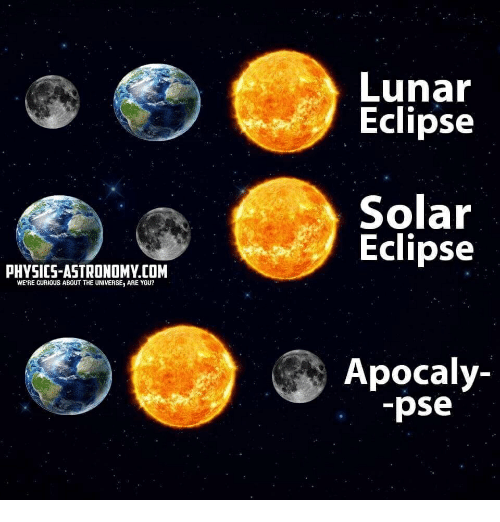 Lunar Eclipse Solar Eclipse Physics Astronomycom We Re Curious About