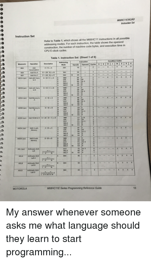 M68hc11ergiad Instruction Set Instruction Set Refer To Table 1 Which