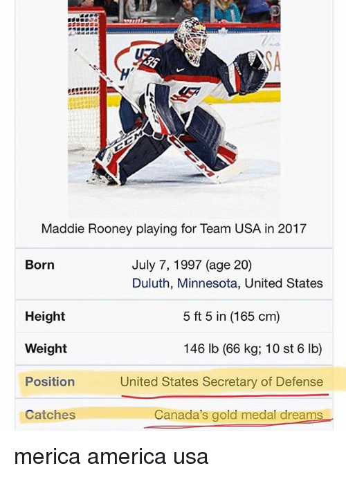 maddie rooney playing for team usa in 2017 born july 7 1997 age 20 duluth minnesota united. Black Bedroom Furniture Sets. Home Design Ideas