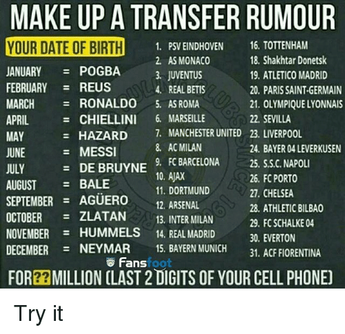 Arsenal, Chelsea, and Everton: MAKE UP A TRANSFER RUMOUR  YOUR DATE OF BIRTH AGNUNOI  1. PSV EINDHOVEN  2. AS MONACO  3. JUVENTUS  4. REAL BETIS  16. TOTTENHAM  18. Shakhtar Donetsk  19. ATLETICO MADRID  20. PARIS SAINT-GERMAIN  21. OLYMPIQUE LYONNAIS  22. SEVILLA  JANUARY = POGBA  FEBRUARY = REUS  MARCH =RONALDO 5. ASROMA  APRIL  MAY  UNE  JULY  AUGUST =BALE  SEPTEMBER= AGUERO 12. ARSENAL  OCTOBER = ZLATAN 13, INTER MILAN  NOVEMBER HUMMELS 14, REAL MADRID  DECEMBER =  =CHIELLINI 6. MARSEILLE  HAZARD 7, MANCHESTER UNITED 23. LIVERPOOL  = MESSI  = DE BRUYNE9.FCBARCELONA 25. S.S.C. NAPOLI  8. AC MILAN  24. BAYER 04 LEVERKUSEN  10·AJAX  11. DORTMUND  26. FC PORTO  27. CHELSEA  28. ATHLETIC BILBAO  29. FC SCHALKE 04  30. EVERTON  31. ACF FIORENTINA  15. BAYERN MUNICH  foot  NEYMAR  Fans  FOR22 MILLION CLAST 2 DIGITS OF YOUR CELL PHONE! Try it