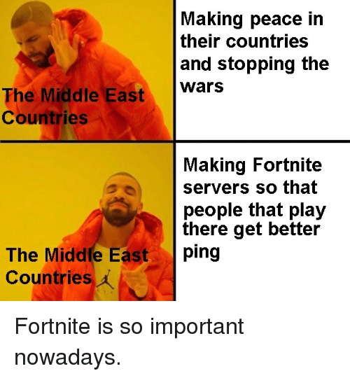 Making Peace in Their Countries and Stopping the Wars the Middle