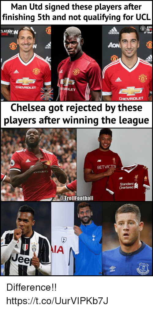 Chelsea, Memes, and Chevrolet: Man Utd signed these players after  finishing 5th and not qualifying for UCL  IS  LATANN  ME  CHEVROLET SOOCER  LET  CHEVROLET  Chelsea got rejected by these  players after winning the league  BETVICTO  EVROLET  Standard  Chartered  @TrollFootball  Je  en Difference!! https://t.co/UurVIPKb7J