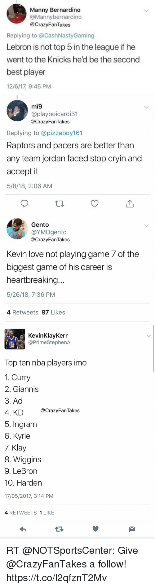 Kevin Love, New York Knicks, and Love: Manny Bernardino  @Mannybernardino  @CrazyFanTakes  Replying to @CashNastyGaming  Lebron is not top 5 in the league if he  went to the Knicks he'd be the second  best player  12/6/17, 9:45 PM   mi9  @playboicardi31  @CrazyFan Takes  Replying to @pizzaboy161  Raptors and pacers are better than  any team jordan faced stop cryin and  accept it  5/8/18, 2:06 AM   Gento  @YMDgento  @CrazyFanTakes  Kevin love not playing game 7 of the  biggest game of his career is  heartbreaking  5/26/18, 7:36 PM  4 Retweets 97 Likes   KevinKlayKerr  @PrimeStephenA  35  Top ten nba players imo  1. Curry  2. Giannis  3. Ad  4. KD CrazyFanTakes  5. Ingram  6. Kyrie  7. Klay  8. Wiggins  9. LeBron  10. Harden  17/05/2017, 3:14 PM  4 RETWEETS 1 LIKE RT @NOTSportsCenter: Give @CrazyFanTakes a follow! https://t.co/l2qfznT2Mv