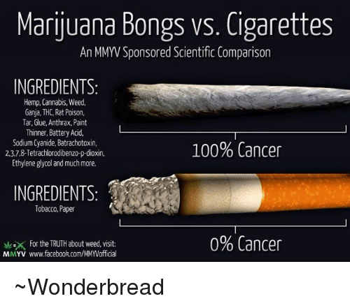 a comparison of cannabis and tobacco properties In conclusion, while both tobacco and cannabis smoke have similar properties chemically, their pharmacological activities differ greatly components of cannabis smoke minimize some carcinogenic pathways whereas tobacco smoke enhances some.