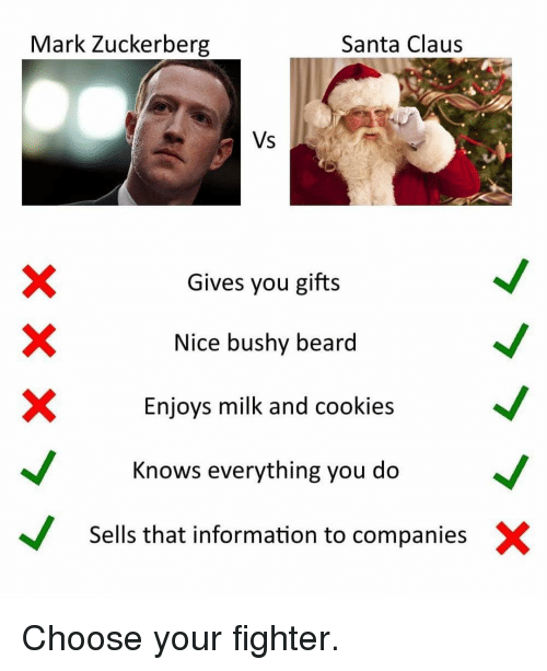 Beard, Cookies, and Mark Zuckerberg: Mark Zuckerberg  Santa Claus  Vs  Gives you gifts  Nice bushy beard  X Enjoys milk and cookies  Knows everything you do  Sells that information to companies Choose your fighter.