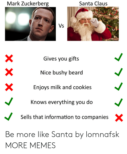 Beard, Cookies, and Dank: Mark Zuckerberg  Santa Claus  Vs  Gives you gifts  Nice bushy beard  X Enjoys milk and cookies  Knows everything you doV  Sells that information to companiesX Be more like Santa by lomnafsk MORE MEMES