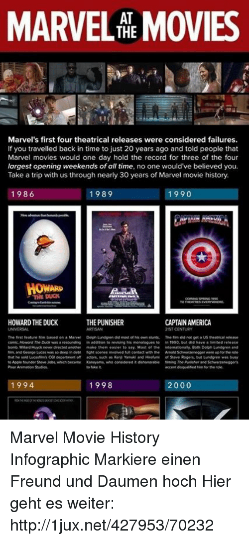 MARVELTHE MOVIES Marvel's First Four Theatrical Releases Were