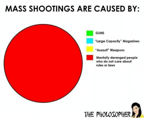 """Guns, Memes, and 🤖: MASS SHOOTINGS ARE CAUSED BY:  GUNS  Large Capacity"""" Magazines  Assault"""" Weapons  ■  Mentally deranged people  who do not care about  rules or laws  THE PHOLOSOPHER"""