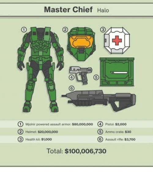 Master chief halo cock