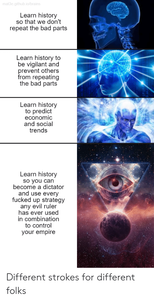 Mat3e Githubiobrain Learn History So That We Don't Repeat