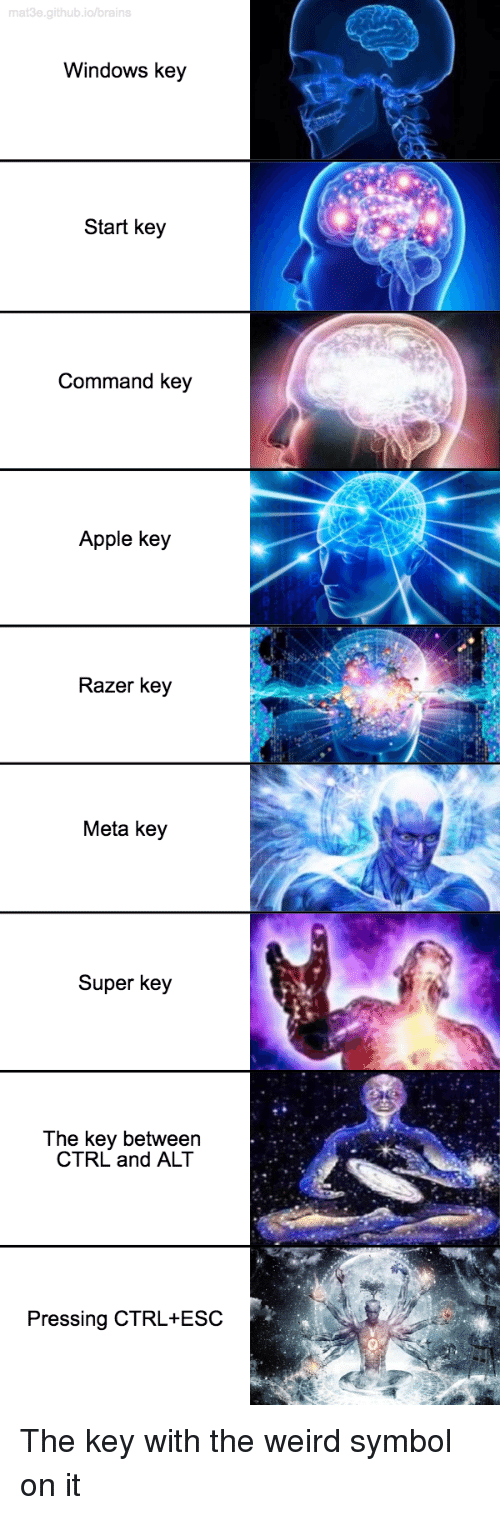 what is the meta key on mac