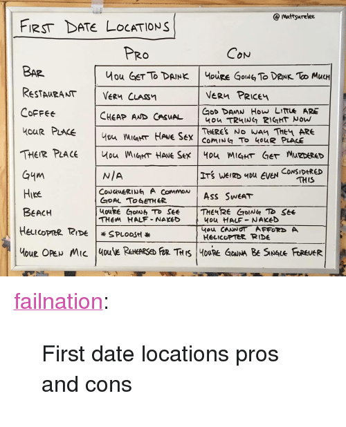 Confirm. agree make love on first date casual sex assured, what