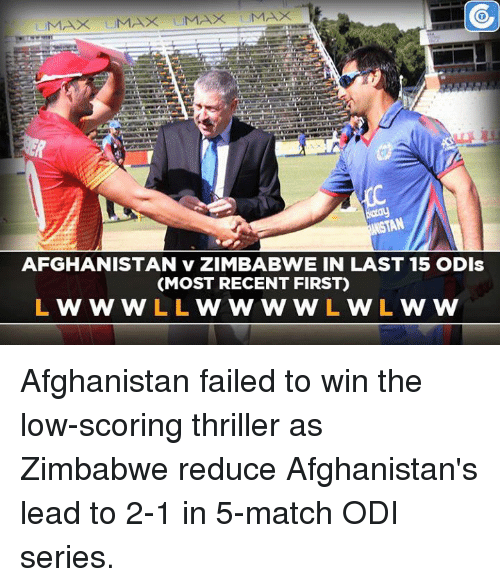 Memes, Thriller, and Afghanistan: MAX  MAX.  UMAX MAX  NSTAN  AFGHANISTAN v ZIMBABWE IN LAST 15 ODIs  (MOST RECENT FIRST)  L W W W  L L  W VAN W W L W L W W Afghanistan failed to win the low-scoring thriller as Zimbabwe reduce Afghanistan's lead to 2-1 in 5-match ODI series.