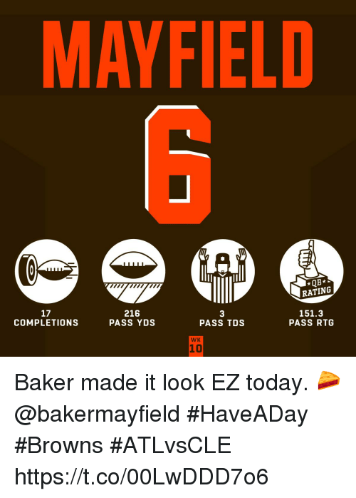 Memes, Browns, and Today: MAYFIELD  RATING  17  COMPLETIONS  216  PASS YDS  151.3  3  PASS TDS  PASS RTG  WK  10 Baker made it look EZ today. 🥧 @bakermayfield  #HaveADay #Browns #ATLvsCLE https://t.co/00LwDDD7o6