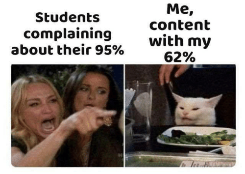 Memes, Content, and 🤖: Me,  content  with my  Students  complaining  about their 95%  62%