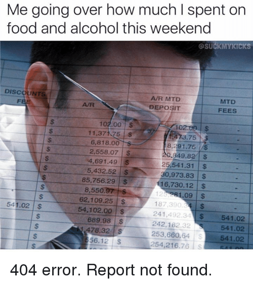 Dank, Food, and Alcohol: Me going over how much I spent on  food and alcohol this weekend  @SUCKMYKICKS  DISCO  A/R MTD  DEPOSIT  MTD  FEES  A/R  102.00$  11,37175 $  73.75  8,291.75$  849.82$  25,541.31$  30,973.83 $  16,730.12 $  125,281.09 $  6,818.00  2,558.07 $  4,691.49 $  5,432.52 $  85,756.29 $  8,550.  62.109.25 $  54,102.00 $  187.390  541.02$  241,492.34 $  689.98 $  478.32 s  541.02  541.02  541.02  242,182.32  253,660,64 $  254,216.761S  56.12 $ 404 error. Report not found.