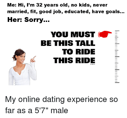Online dating never married