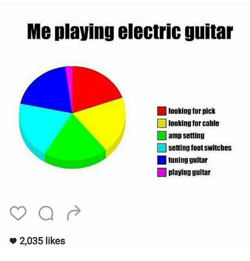 Me Playing Electric Guitar Looking For Pick Looking For Cable Amp