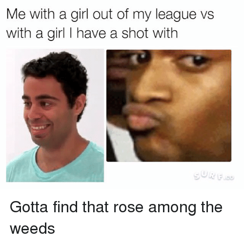 Dating a girl out of my league