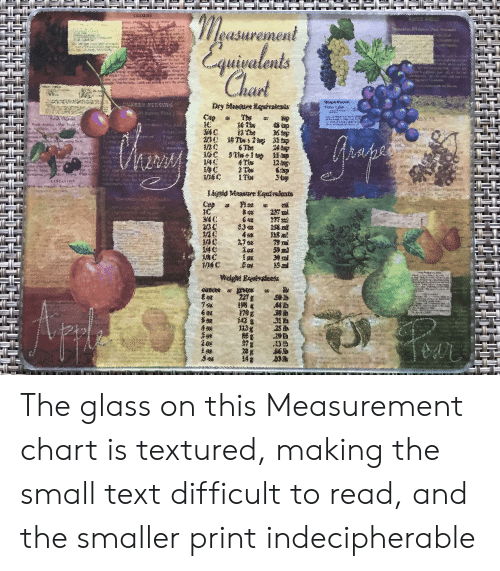 Text, Glass, and Tsp: Measurement  RO s  Cyuiyalents  Chant  Dy Mee aents  .  Reyad  36  340  230 Ta2  9  C  2  SM  3 tsp  真14330  ih  iggid MeaeEquivelents  ***  34C  Asem  RC  30  7g  6AZ  Jh  $R The glass on this Measurement chart is textured, making the small text difficult to read, and the smaller print indecipherable