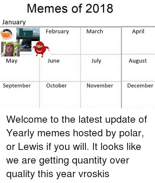 Memes, April, and 🤖: Memes of 2018  January  February  March  April  Me  May  June  July  August  September  October  November December Welcome to the latest update of Yearly memes hosted by polar, or Lewis if you will. It looks like we are getting quantity over quality this year vroskis