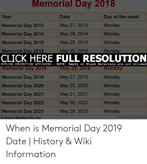 Memorial Day 2018 Year Date Day Of The Week May 27 2013 Monday