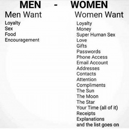 Women who want men for sex