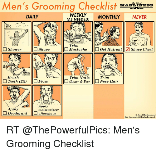 Men's Grooming Checklist MIAN ESS DAILY WEEKLY MONTHLY N AS NEEDED