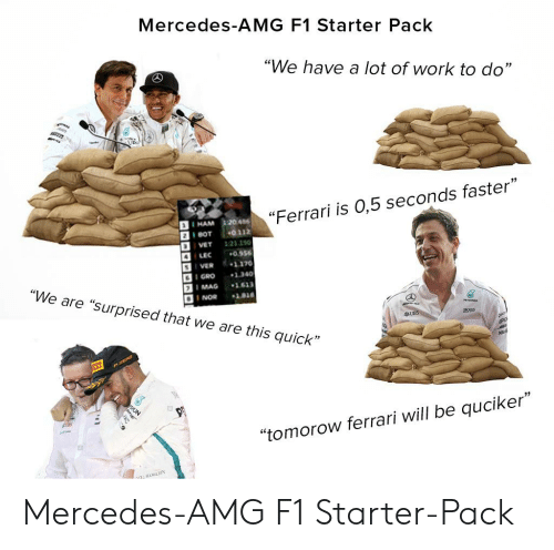 "Ferrari, Mercedes, and Work: Mercedes-AMG F1 Starter Pack  ""We have a lot of work to do""  12  ""Ferrari is 0,5 seconds faster""  I HAM 12046  2 IBOT 0112  VET 1211  4 LEC 05  VER11  ""We are ""surprised that we are this quick""  I MAG1.6  tst  ""tomorow ferrari will be quciker""  HAMILON Mercedes-AMG F1 Starter-Pack"
