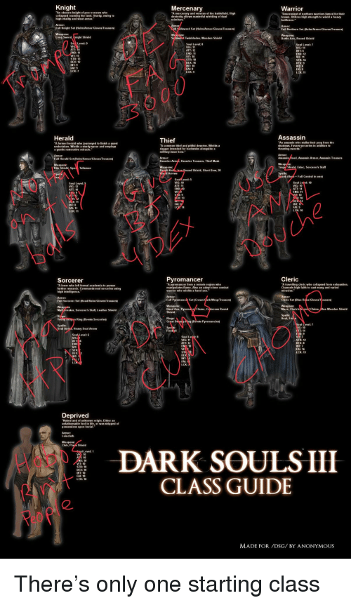 Best Str Rings Dark Souls