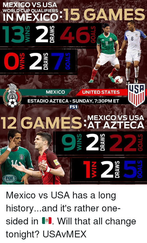 Mexico Vs Usa World Cup Qualifiers L 15 Games In Mexico 13 2 Usa