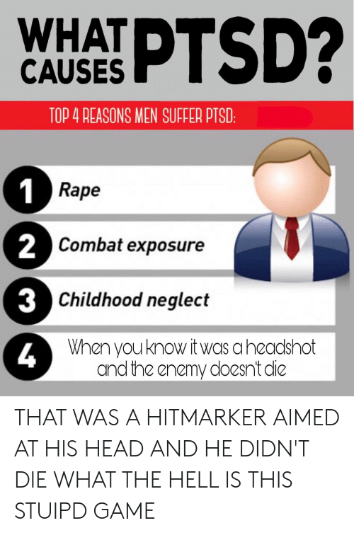 Head, Game, and Rape: MHATPTSD?  CAUSES  TOP 4 REASONS MEN SUEFER PTSD  Rape  Combat exposure  Childhood neglect  When youknow it was aheadshot  2  3 chilahed nro  and the enemy doesnt die THAT WAS A HITMARKER AIMED AT HIS HEAD AND HE DIDN'T DIE WHAT THE HELL IS THIS STUIPD GAME
