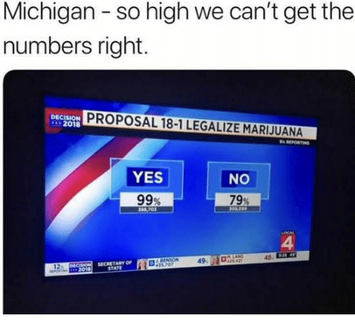 So High We Can't Get The Numbers Right PROPOSAL