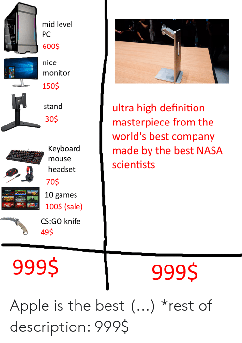 Mid Level PC 600$ Nice Monitor 150$ Stand Ultra High