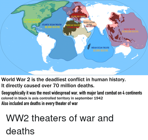 MIDDLE EASTERN ATLANTIC OCEAN THEATER 80000 DEATHS THEATER 5000 DEA