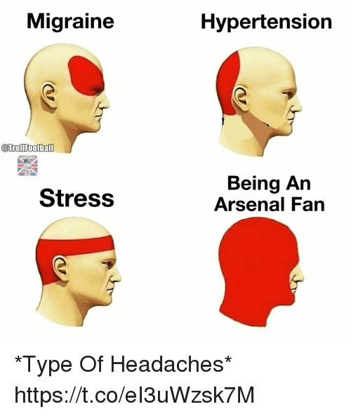 Arsenal, Memes, and Migraine: Migraine  Hypertension  @Trolfootball  OCCER2  Stress  Being An  Arsenal Fan *Type Of Headaches* https://t.co/eI3uWzsk7M