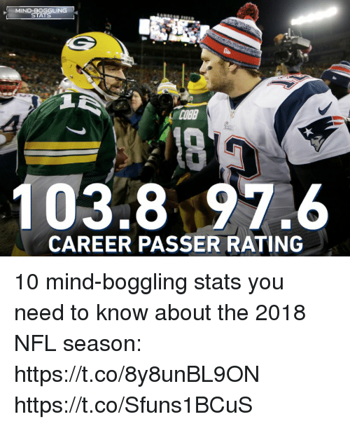 Memes, Nfl, and Mind: MIND-BOGGLING  STATS  OBB  103.8 97.6  CAREER PASSER RATING 10 mind-boggling stats you need to know about the 2018 NFL season: https://t.co/8y8unBL9ON https://t.co/Sfuns1BCuS