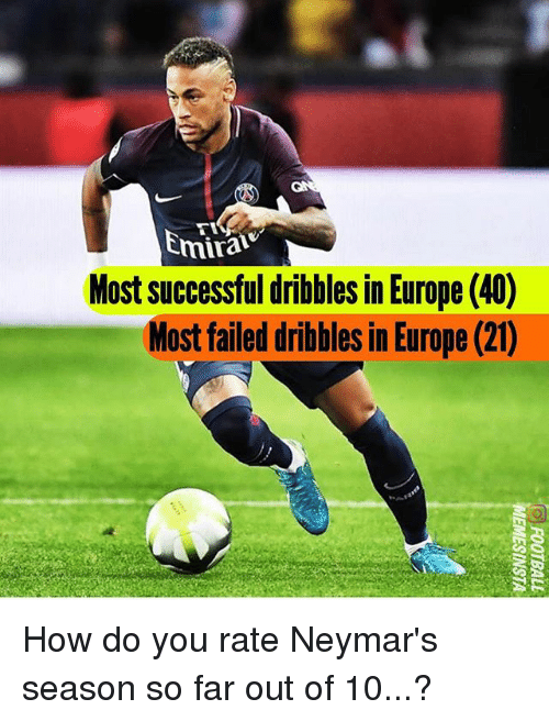 Memes, Europe, and 🤖: mirai  Most successful dribbles in Europe (40)  Most failed dribbles in Europe (21) How do you rate Neymar's season so far out of 10...?