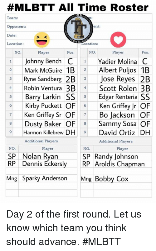 Ken, Memes, and Date:  #MLBTT All Time Roster  Team:  Opponent:  Date:  Location:  ent:  Location:  NO.  Player  Pos.  NO  Player  Pos.  Johnny Bench C 1  Yadier Molina C  2 Mark McGuire 1B2 Albert Puljos 1B  S Ryne Sandberg 2B 3 Jose Reyes 2B  Robin Ventura 3B Scott Rolen 3B  S Edgar Renteria SS  6 Kirby Puckett OF Ken Griffey Jr OF  7Ken Griffey Sr OF 7Bo Jackson OF  8 Dusty Baker OF Sammy Sosa OF  9 Harmon Killebrew DH David Ortiz DH  4  5 Barry Larkin SSs  Additional Players  Additional Players  NO.  Player  NO.  Player  SP Nolan Ryan  RP Dennis EckerslyRP Aroldis Chapman  SP Randy Johnson  Mng Sparky Anderson  Mng Bobby Cox Day 2 of the first round. Let us know which team you think should advance.  #MLBTT
