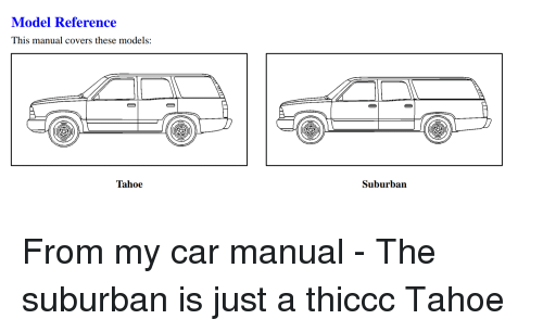 Funny, Covers, and Models: Model Reference  This manual covers these models:  Tahoe  Suburban