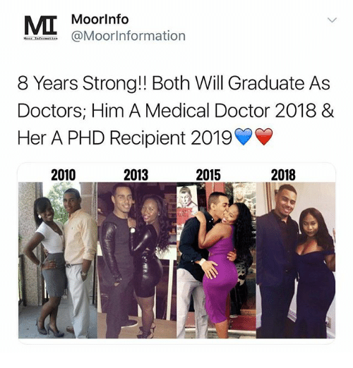 Doctor, Memes, and Strong: Moorlnfo  @Moorlnformation  8 Years Strong!! Both Will Graduate As  Doctors; Him A Medical Doctor 2018 8  Her A PHD Recipient 2019  2010  2013  2015  2018