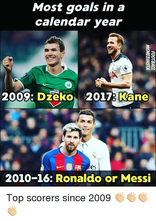 Goals, Memes, and 2009: Most goals in a  calendar year  2009. D  2017 Kane  es  2010-16: Ronaldo or Messi Top scorers since 2009 👏🏼👏🏼👏🏼👏🏼