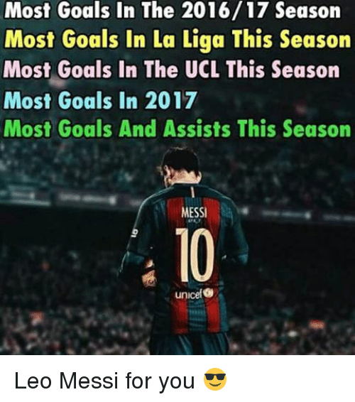 Memes, La Liga, and 🤖: Most Goals In The 2016/17 Season  Most Goals in La Liga This season  Most Goals In The UCL This season  Most Goals in 2017  Most Goals And Assists This Season  MESSI  unicef O Leo Messi for you 😎