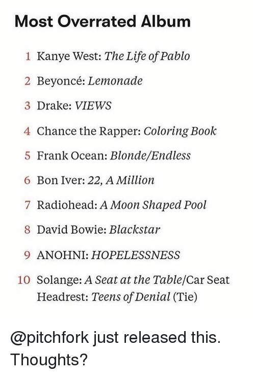 beyonce chance the rapper and david bowie most overrated album 1 kanye west - Beyonce Coloring Book